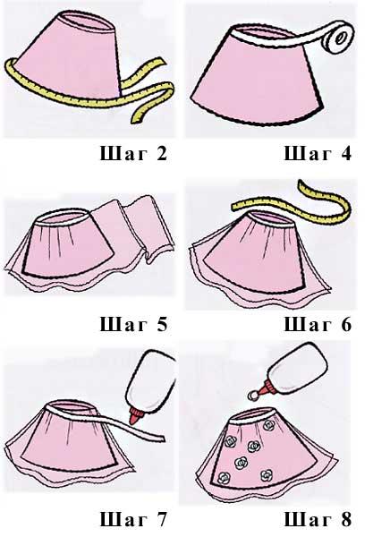 Инструкция декорирования абажура